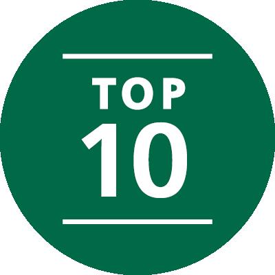 Best dating sites top 10 california